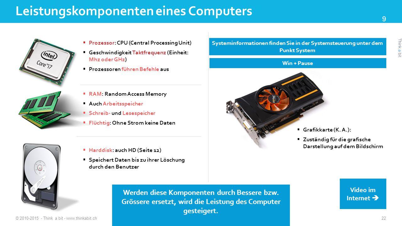 Leistungskomponenten eines Computers