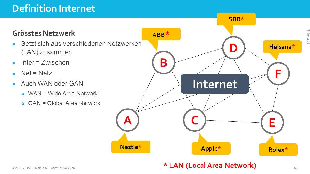 D B F Internet A C E Definition Internet Grösstes Netzwerk