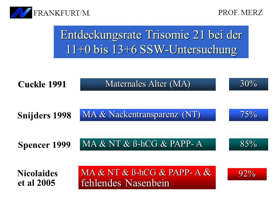Entdeckungsrate Trisomie 21 bei der 11+0 bis 13+6 SSW-Untersuchung