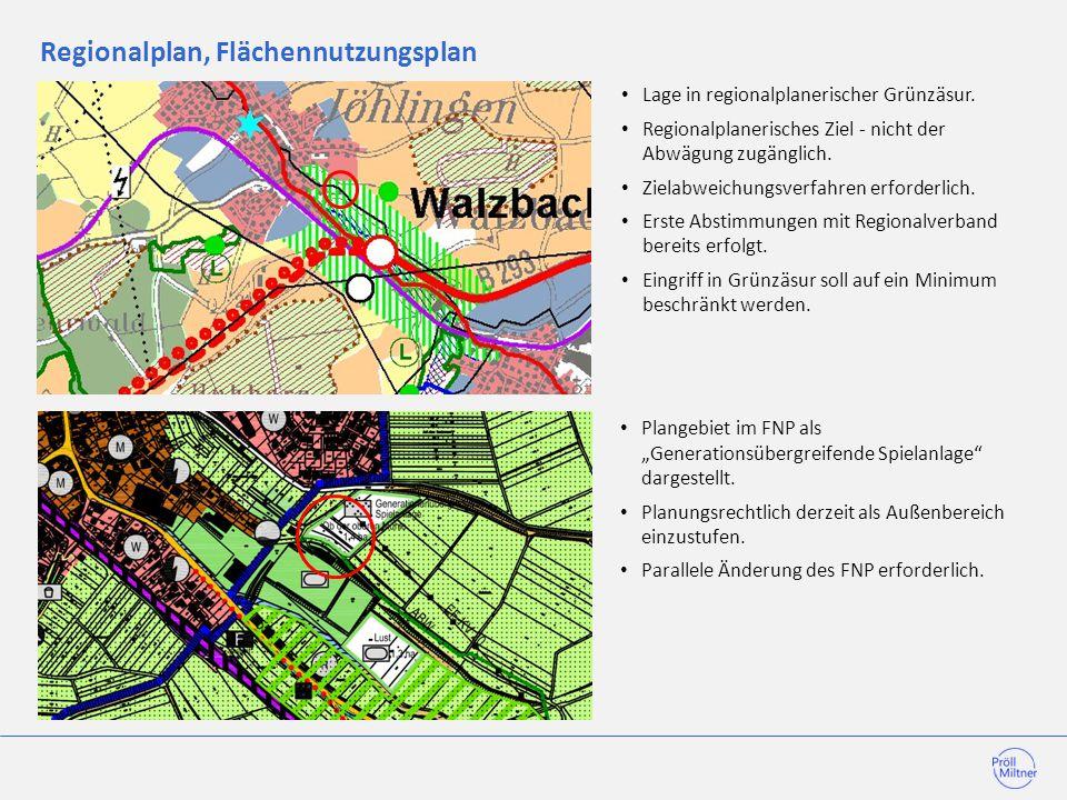 Regionalplan, Flächennutzungsplan