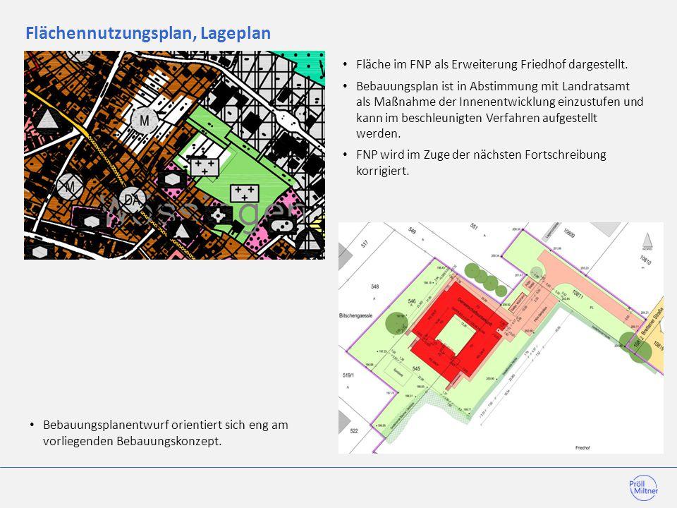 Flächennutzungsplan, Lageplan