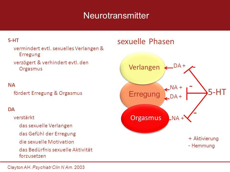 - - 5-HT - Neurotransmitter sexuelle Phasen Verlangen Erregung