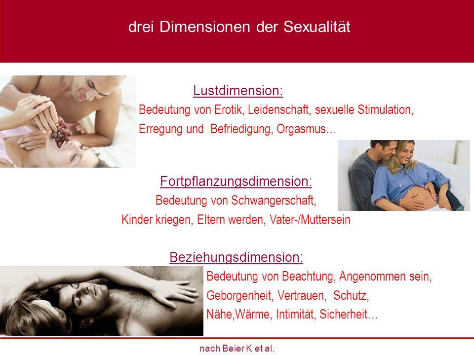 drei Dimensionen der Sexualität