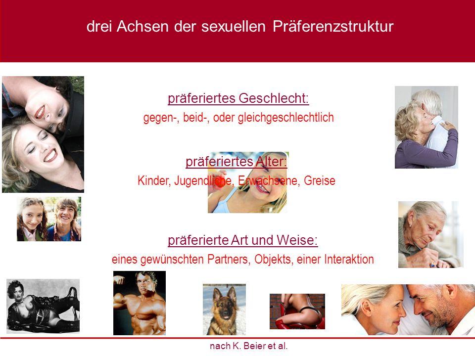 drei Achsen der sexuellen Präferenzstruktur
