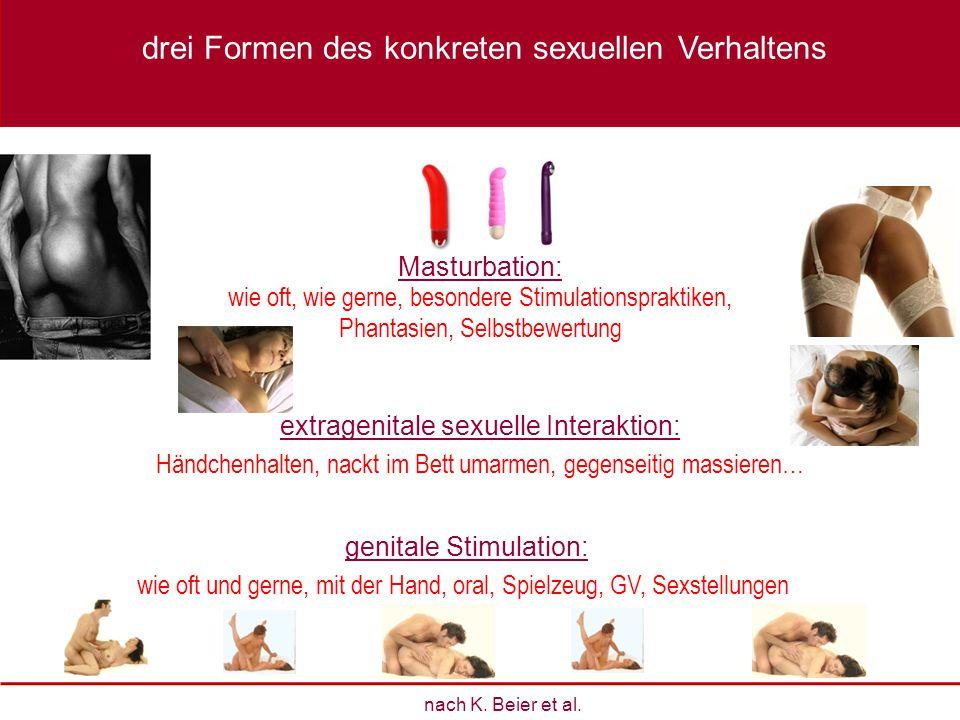 drei Formen des konkreten sexuellen Verhaltens