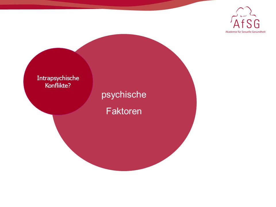psychische Faktoren Intrapsychische Konflikte Ad dopamin