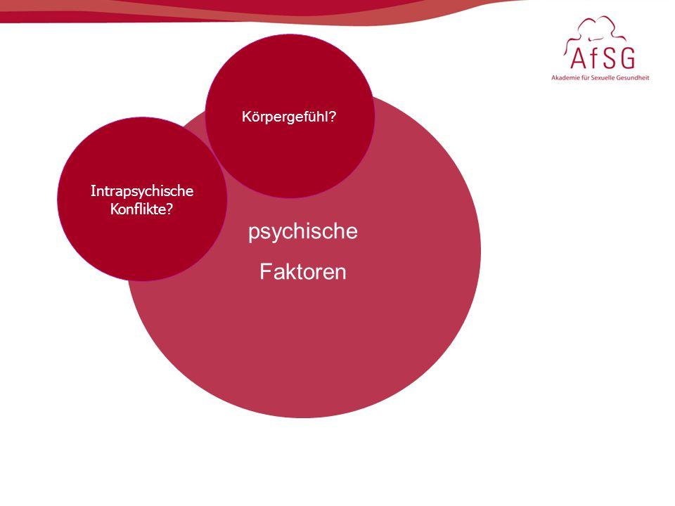 psychische Faktoren Körpergefühl Intrapsychische Konflikte