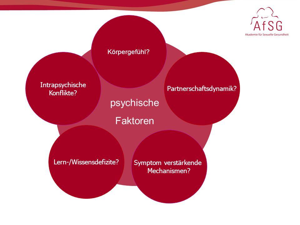 psychische Faktoren Körpergefühl Intrapsychische