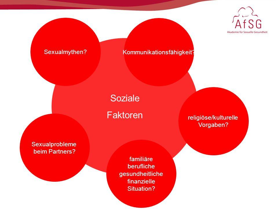 Soziale Faktoren Sexualmythen Kommunikationsfähigkeit