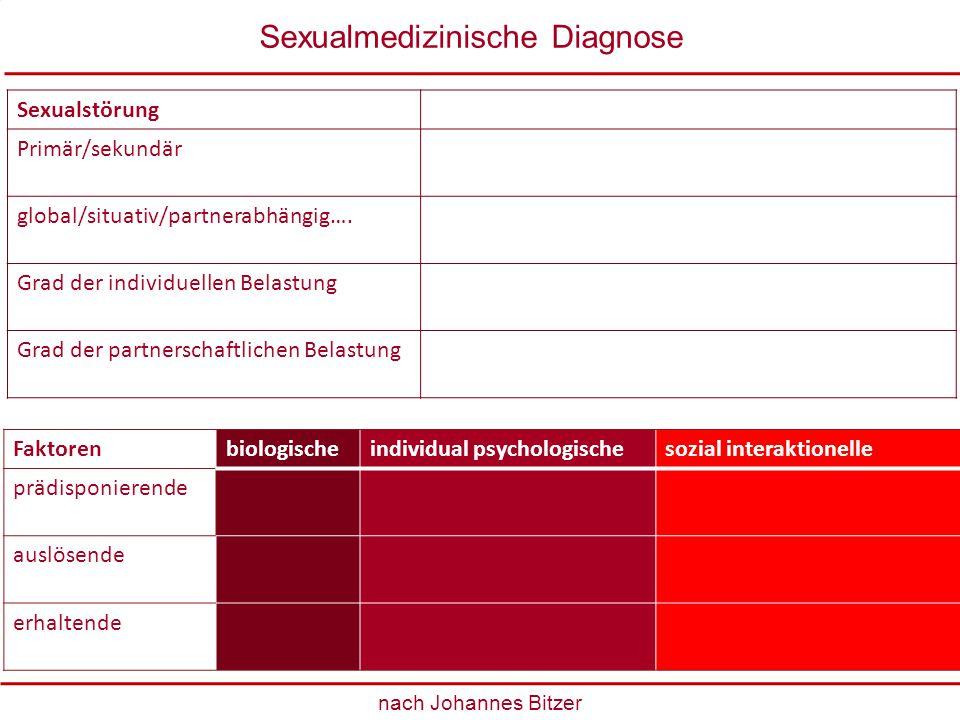 Sexualmedizinische Diagnose