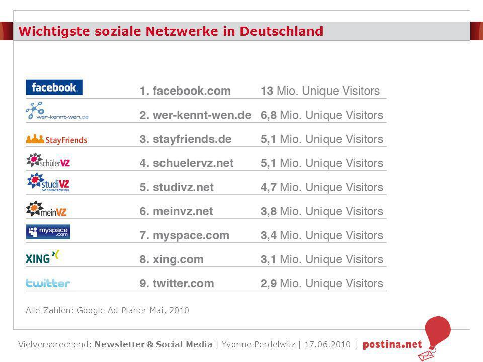 Wichtigste soziale Netzwerke in Deutschland