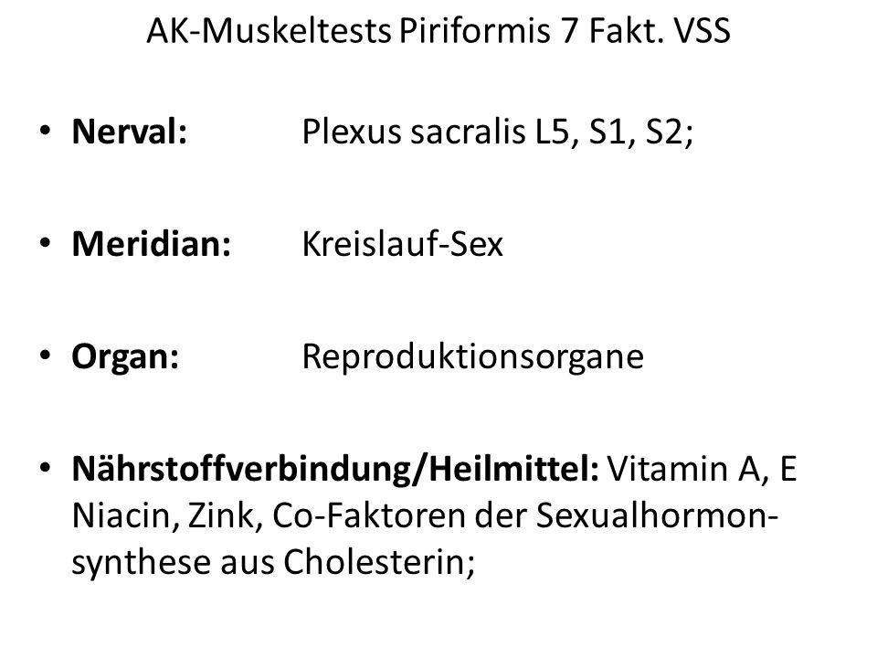 AK-Muskeltests Piriformis 7 Fakt. VSS