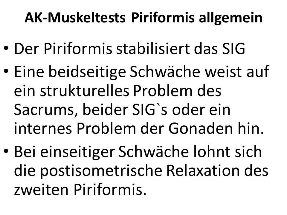 AK-Muskeltests Piriformis allgemein