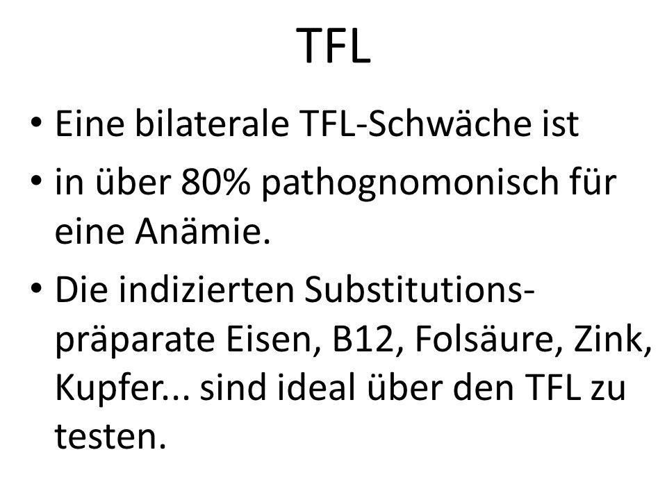 TFL Eine bilaterale TFL-Schwäche ist