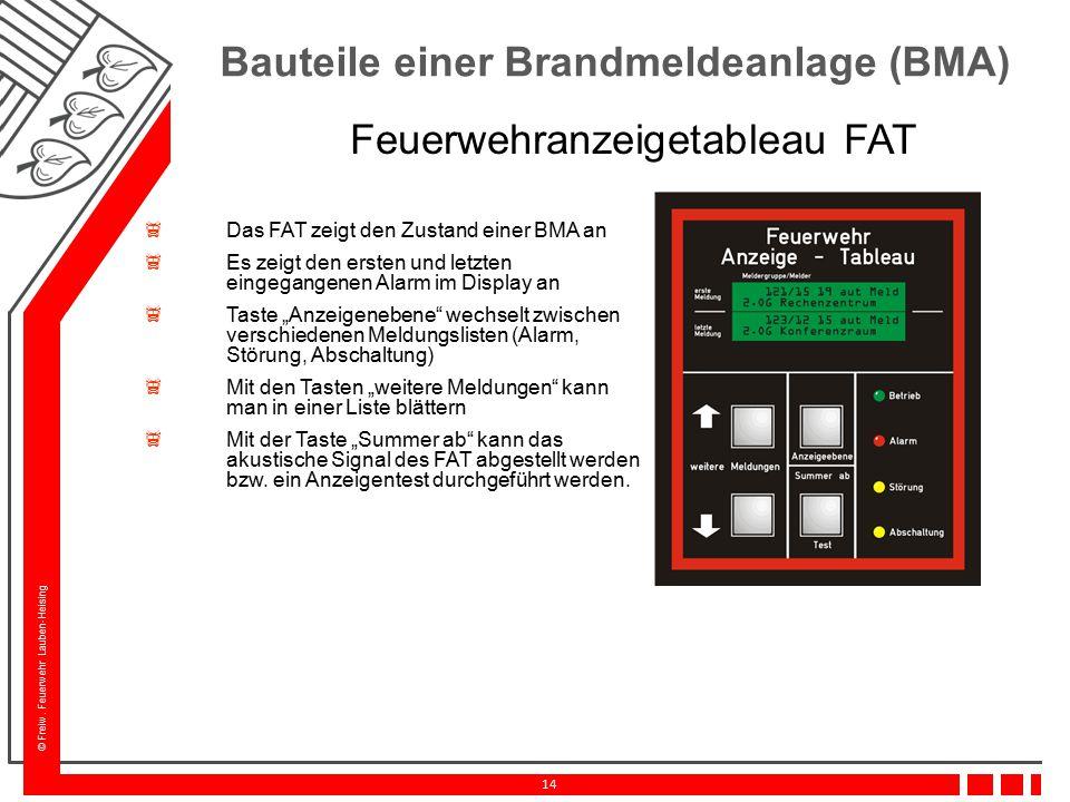 Feuerwehranzeigetableau FAT