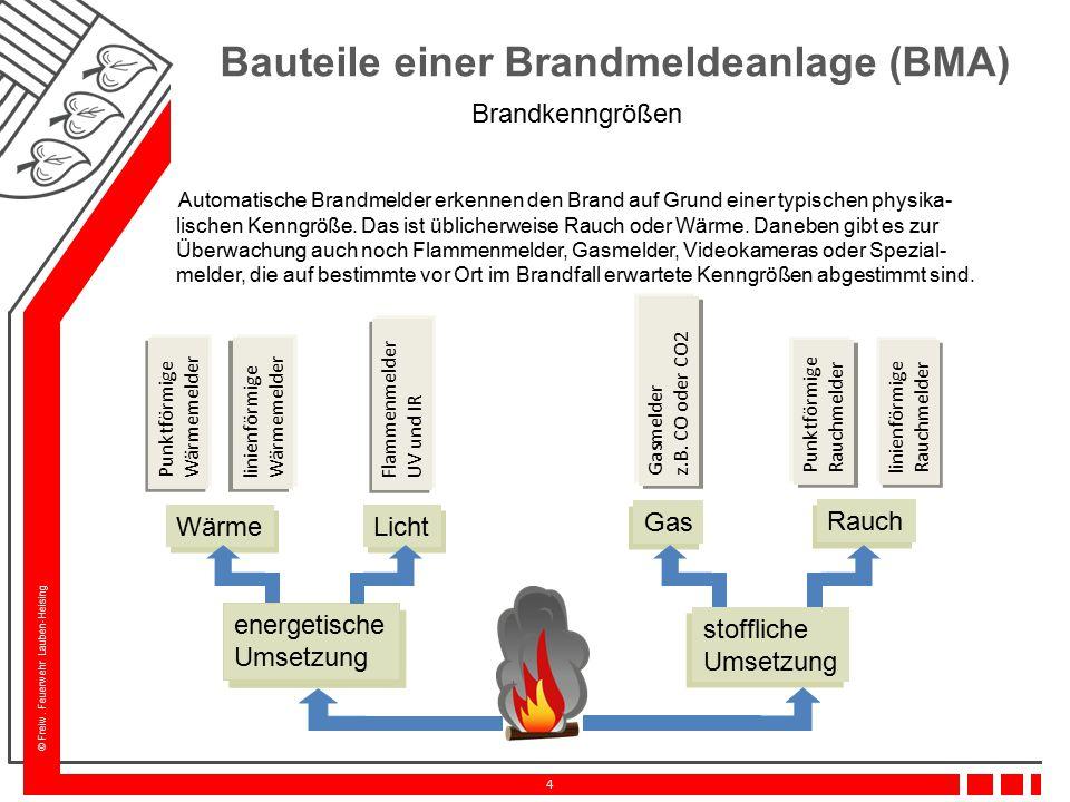 Groß Brandmeldeanlage Ideen - Schaltplan-Ideen - mesoul.info