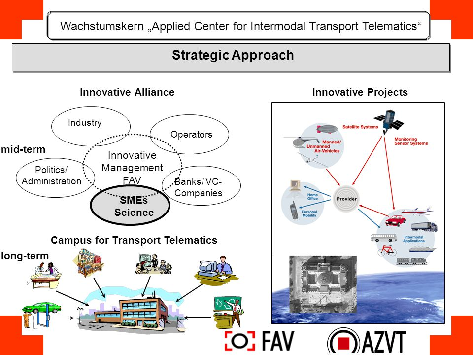 "Wachstumskern ""Applied Center for Intermodal Transport Telematics"