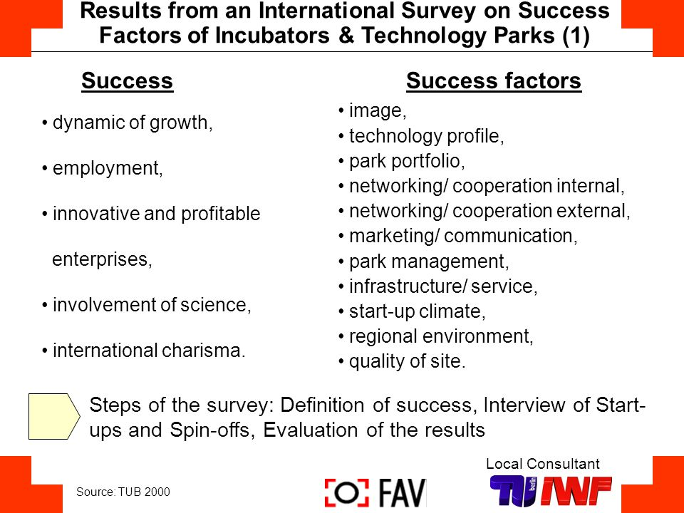 Results from an International Survey on Success Factors of Incubators & Technology Parks (1)