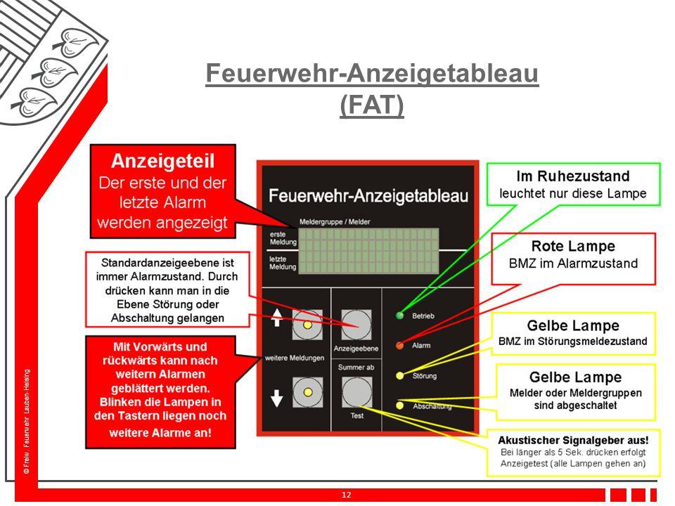 Feuerwehr-Anzeigetableau (FAT)