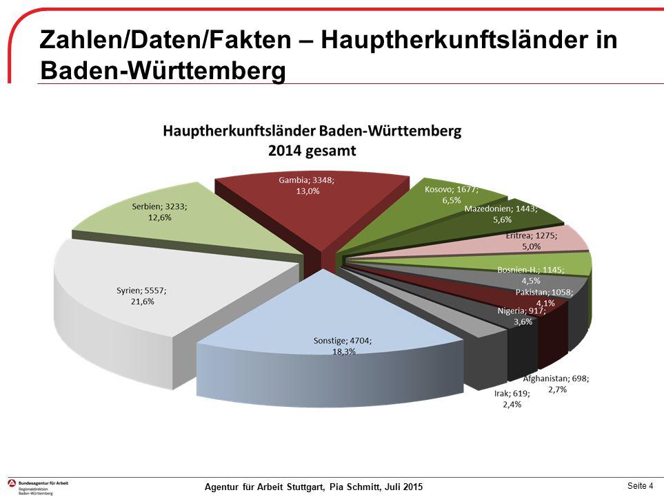 Zahlen/Daten/Fakten – Hauptherkunftsländer in Baden-Württemberg