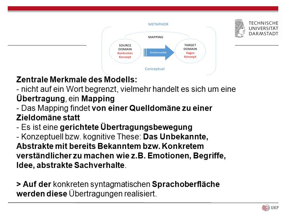 Zentrale Merkmale des Modells: