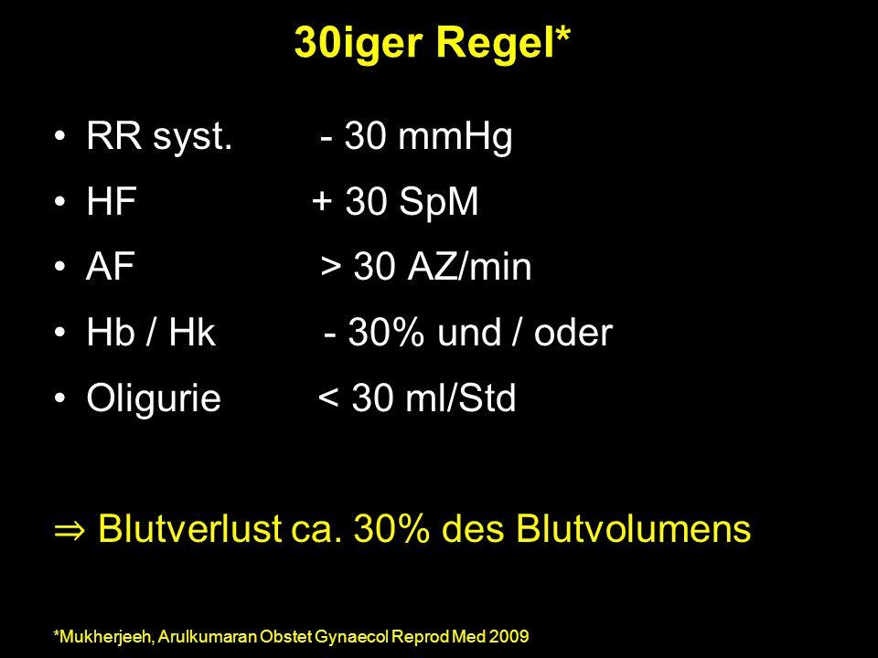 30iger Regel* RR syst. - 30 mmHg HF + 30 SpM AF > 30 AZ/min