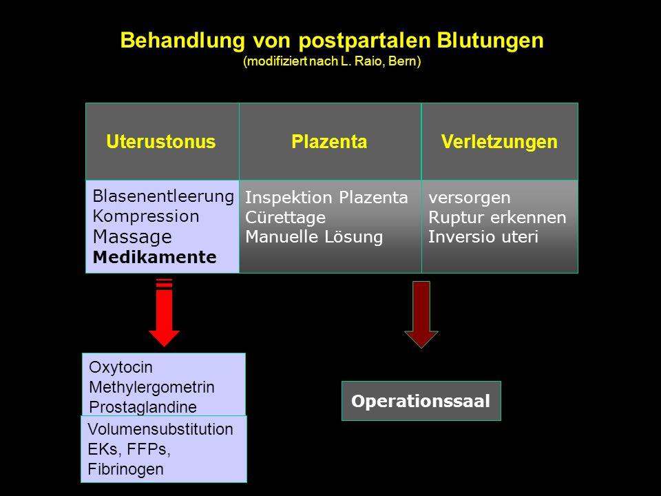 Behandlung von postpartalen Blutungen (modifiziert nach L. Raio, Bern)
