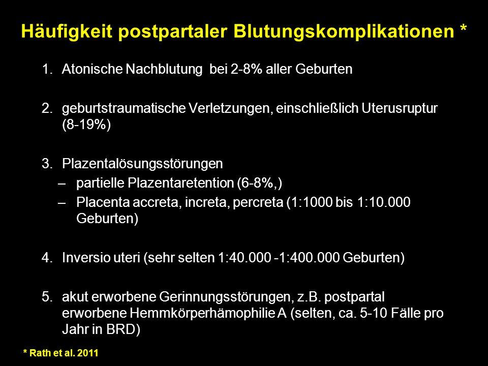 Häufigkeit postpartaler Blutungskomplikationen *