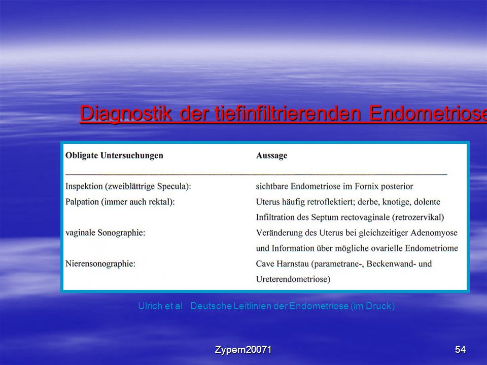 Diagnostik der tiefinfiltrierenden Endometriose