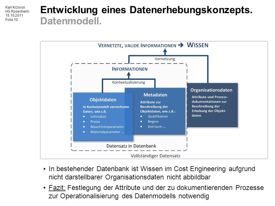 Entwicklung eines Datenerhebungskonzepts. Datenmodell.