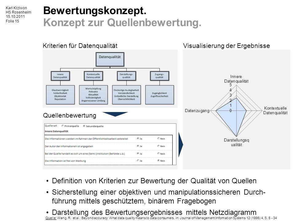 Bewertungskonzept. Konzept zur Quellenbewertung.