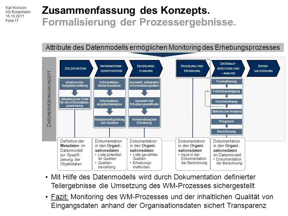 Zusammenfassung des Konzepts. Formalisierung der Prozessergebnisse.