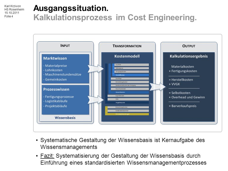 Ausgangssituation. Kalkulationsprozess im Cost Engineering.