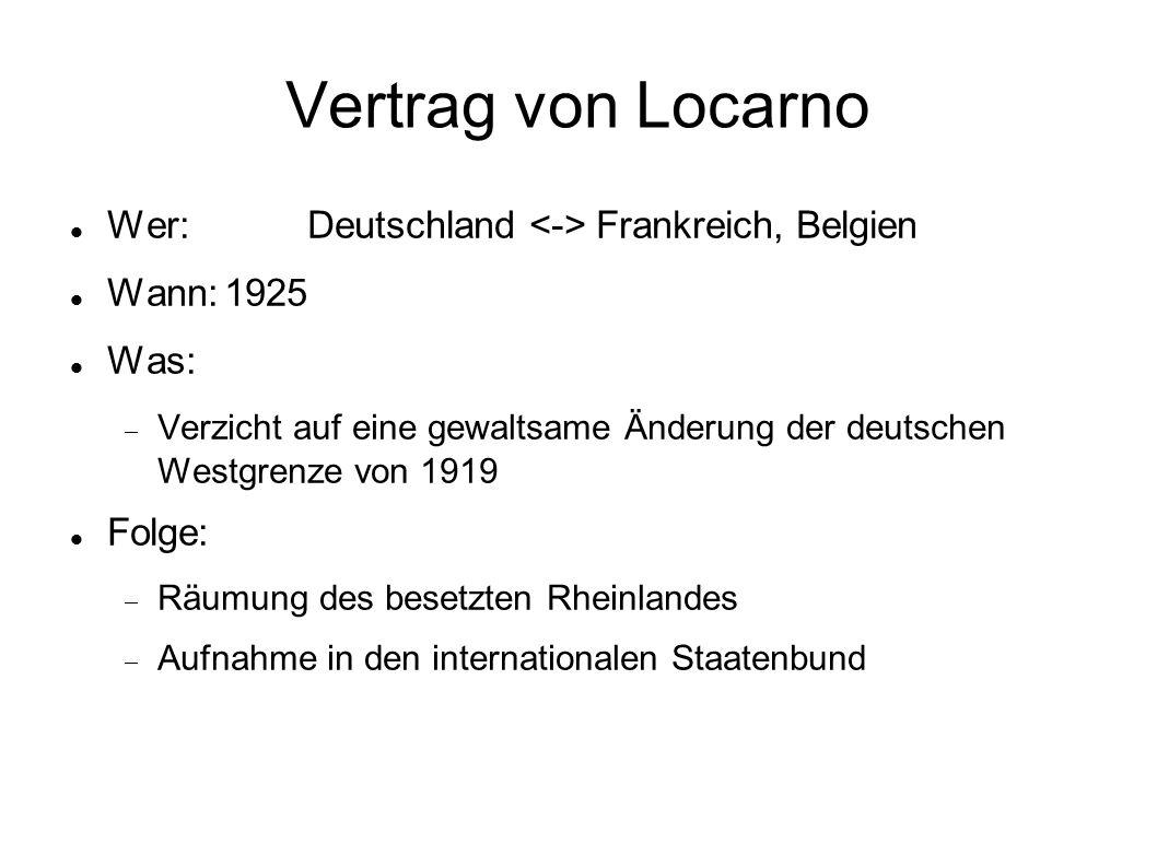 Vertrag von Locarno Wer: Deutschland <-> Frankreich, Belgien