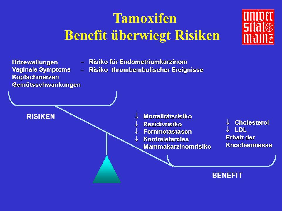 Benefit überwiegt Risiken