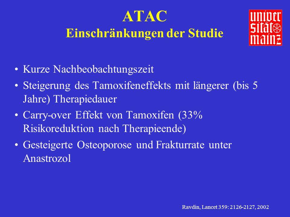 ATAC Einschränkungen der Studie