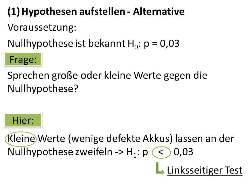 Hypothesen aufstellen - Alternative