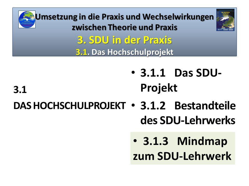 3.1.2 Bestandteile des SDU-Lehrwerks