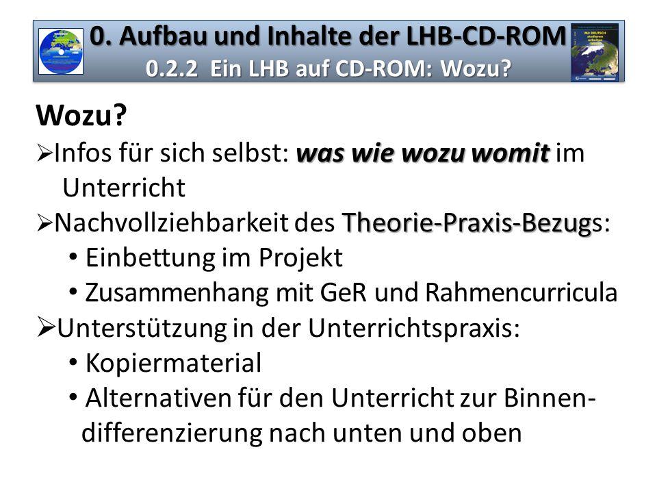 0. Aufbau und Inhalte der LHB-CD-ROM 0.2.2 Ein LHB auf CD-ROM: Wozu