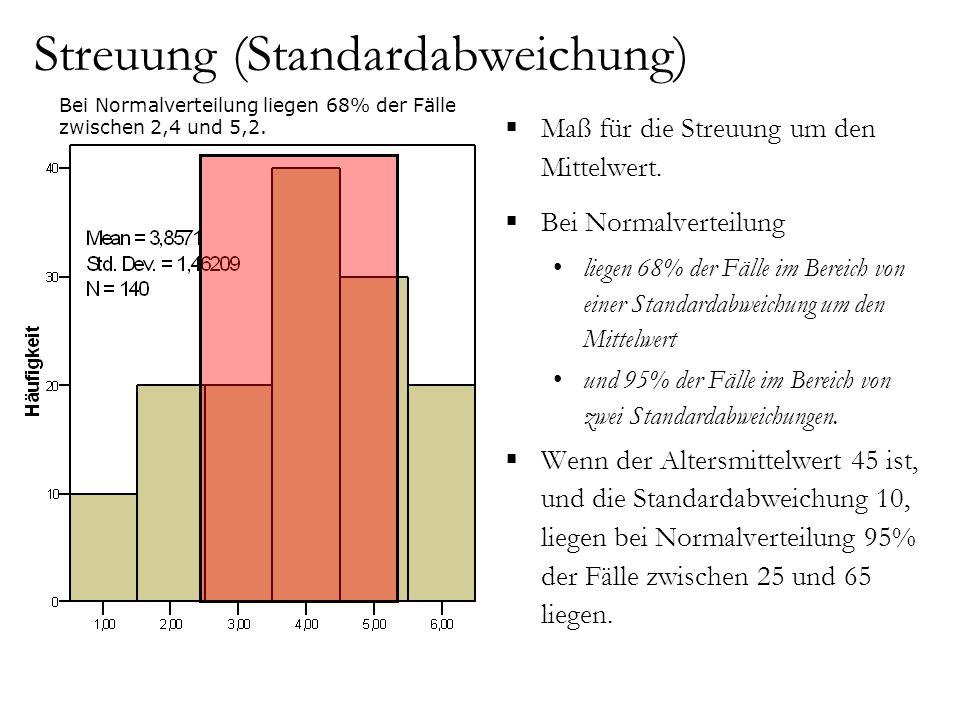 Streuung (Standardabweichung)