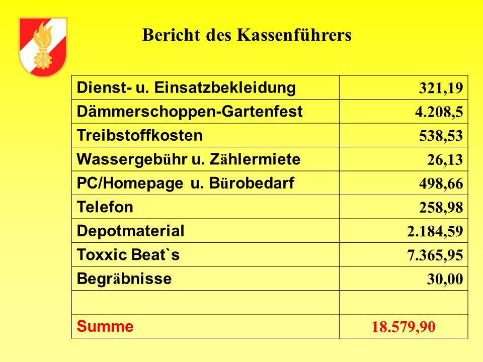 Bericht des Kassenführers