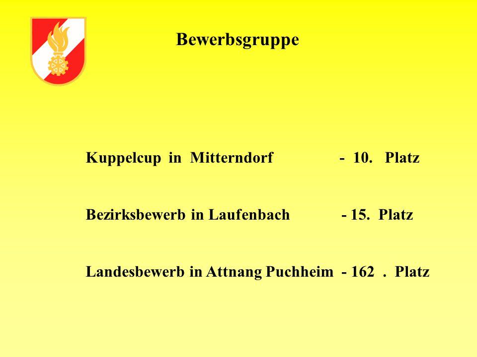 Bewerbsgruppe Kuppelcup in Mitterndorf - 10. Platz