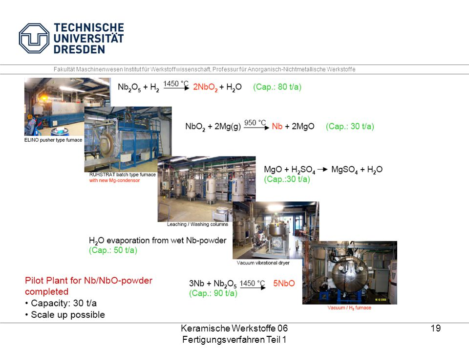 Keramische Werkstoffe 06 Fertigungsverfahren Teil 1