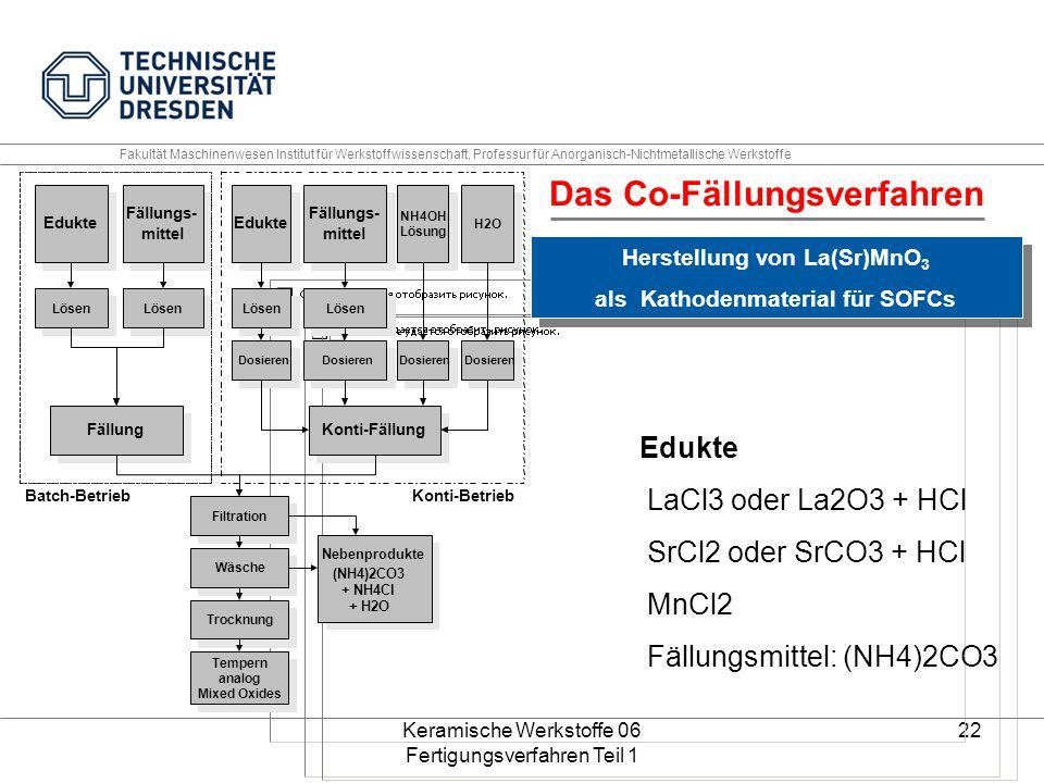 Herstellung von La(Sr)MnO3 als Kathodenmaterial für SOFCs