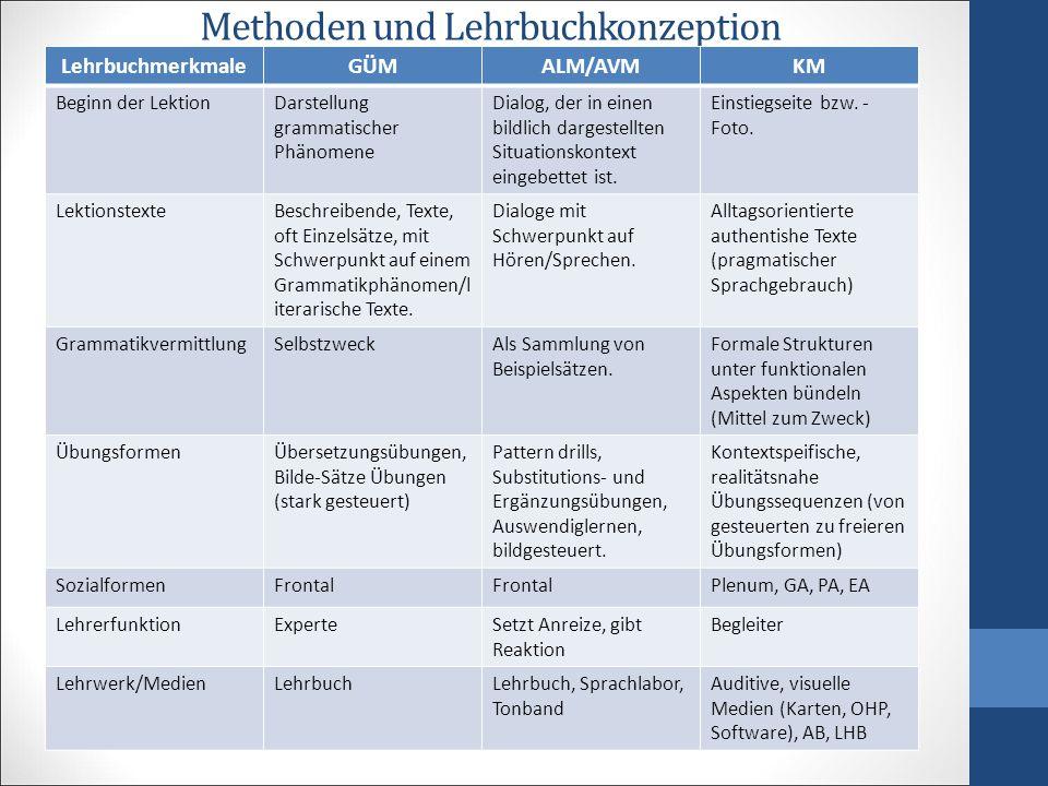 Methoden und Lehrbuchkonzeption