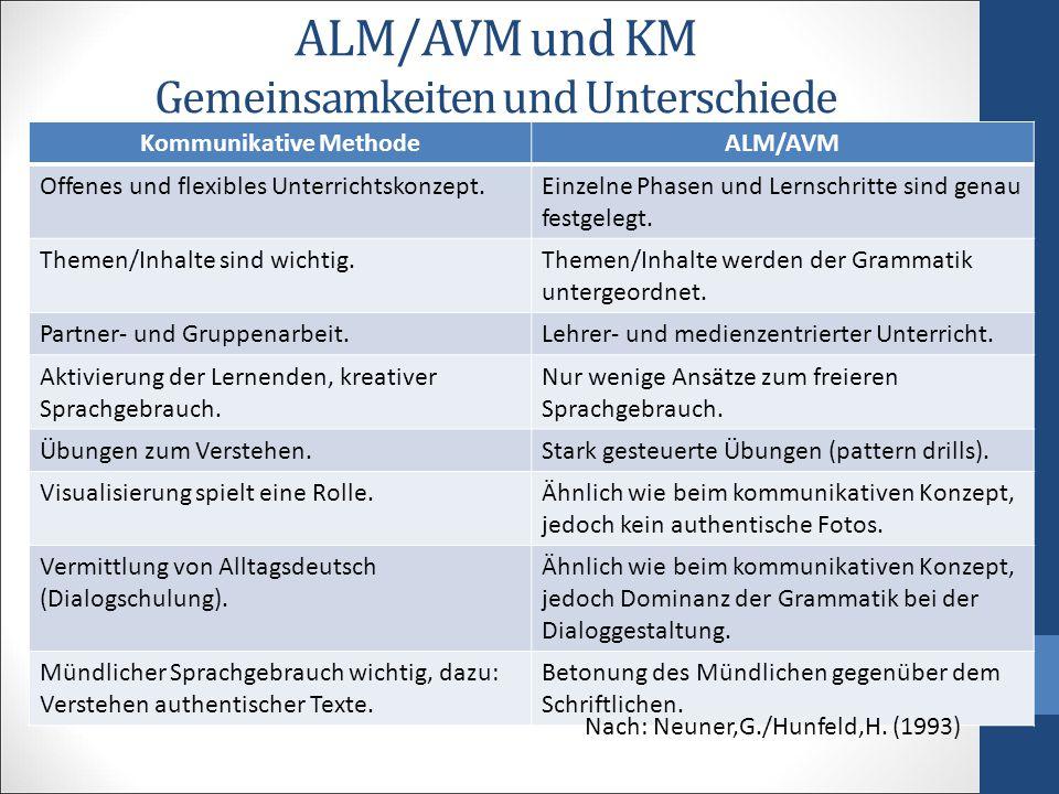 ALM/AVM und KM Gemeinsamkeiten und Unterschiede
