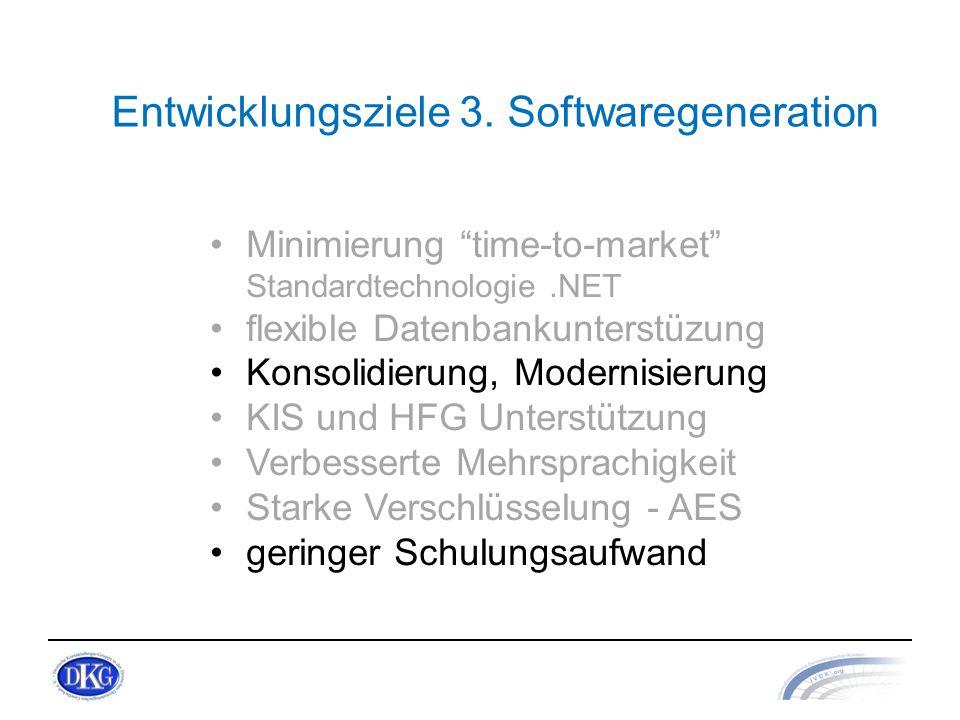 Entwicklungsziele 3. Softwaregeneration