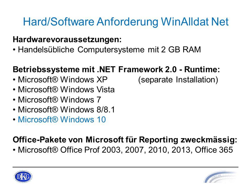 Hard/Software Anforderung WinAlldat Net