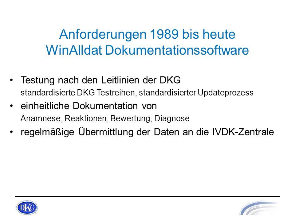 Anforderungen 1989 bis heute WinAlldat Dokumentationssoftware