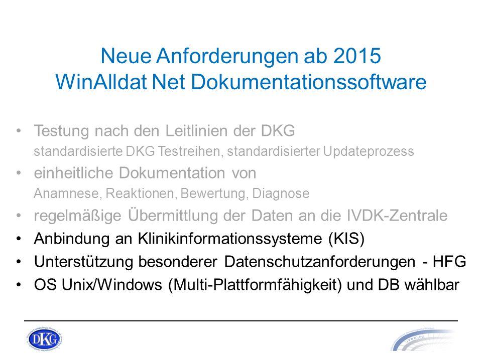 Neue Anforderungen ab 2015 WinAlldat Net Dokumentationssoftware